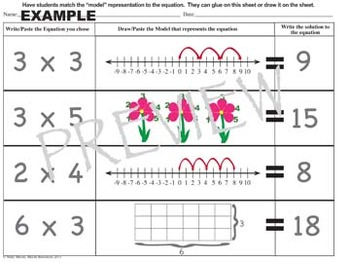 Multiplication Ultimate BUNDLE of Activities and Lessons to Reach ALL Learners!