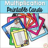 Multiplication Chart 1-12