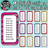 Multiplication Clipart, Times Tables