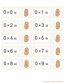 Multiplication Cards and Games
