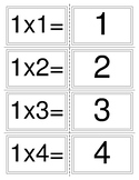 Multiplication Cards for 1 and 2 Tables