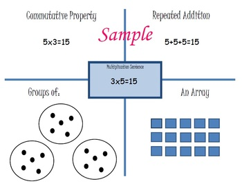 Multiplication Center Activity