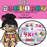 Multiplication Centers