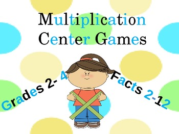 Multiplication Centers- (Learn your facts 2 -12)