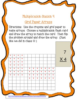 Multiplication Centers/Stations