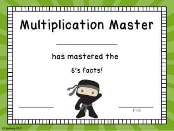 Multiplication Certificates