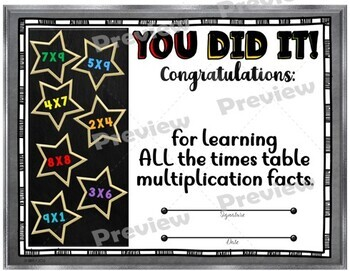 Multiplication Certificates {Fillable}