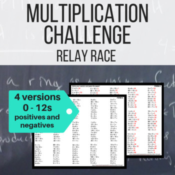 Multiplication Challenge - INCLUDES NEGATIVES