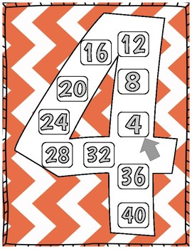 Multiplication Chant Charts