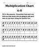 Multiplication Chart 0-12