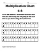 Multiplication Chart 0-12