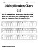 Multiplication Chart: 0-12
