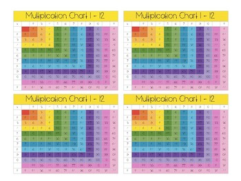 multiplication chart 1 12 color blackwhite full page pocket sized - Full Page Color