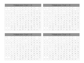 Multiplication Chart 1-12 | Color + Black/White | Full Page + Pocket Sized