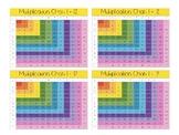 Multiplication Chart 1-12 | Color + Black/White | Full Pag