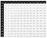 Multiplication Chart 12 X 12