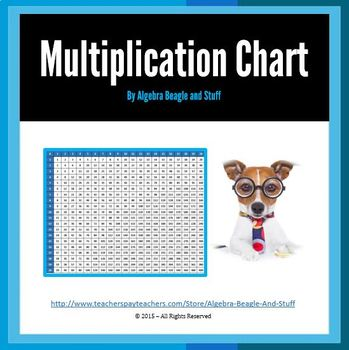 Multiplication Chart 20 by 20