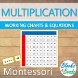 Montessori Multiplication Charts