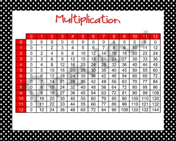 Multiplication Chart -  Black with White Polka Dots