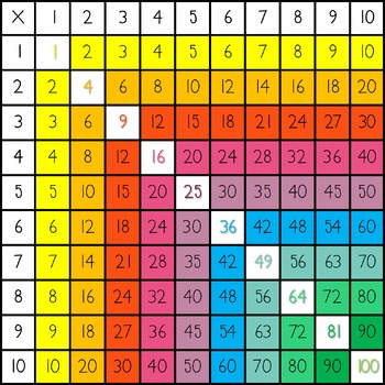 Multiplication Chart Clip Art By Prickly Pair  Teachers Pay Teachers