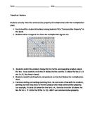 Multiplication Chart - Commutative Property