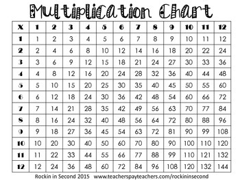 graphic relating to Multiplication Chart Printable Free titled Multiplication Chart FREEBIE