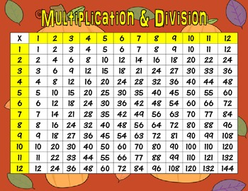 Multiplication Chart (Fall Pumpkins)