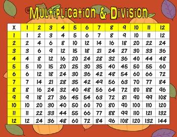 Multiplication Chart (Fall Pumpkins)