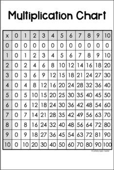 Multiplication Chart Freebie