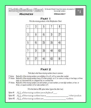 Multiplication Chart Madness