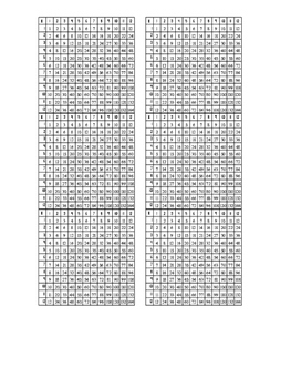 Multiplication Chart Pack