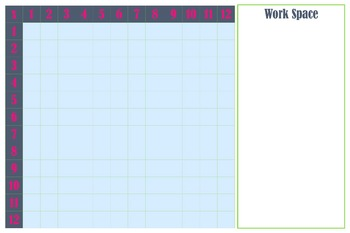 Multiplication Chart Puzzle Mat