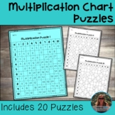 #givethankssale Multiplication Chart Puzzles