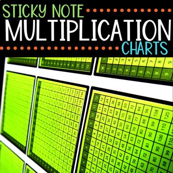 Multiplication Chart Sticky Notes