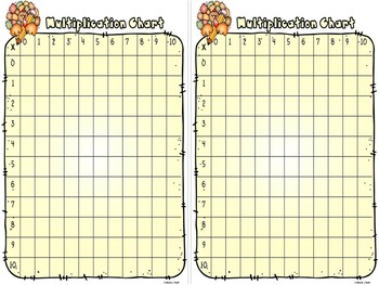 Multiplication Chart (Thanksgiving-themed half sheet)
