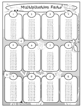 Multiplication Chart - Under the Sea Theme