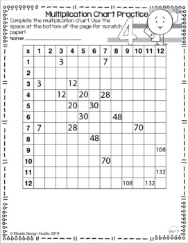 Multiplication Chart Worksheets: Differentiated for Practice
