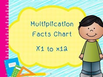 Multiplication Chart x1 to x12