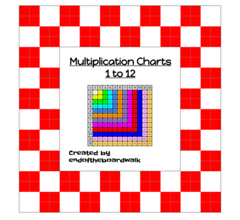 Multiplication Charts - 1 to 12