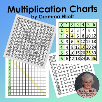 Multiplication Charts - 6x - 10x - 12x - Color and BW
