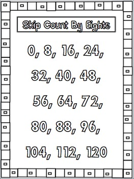 Multiplication Charts