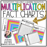 Multiplication Charts - 10 by 10 AND 12 by 12
