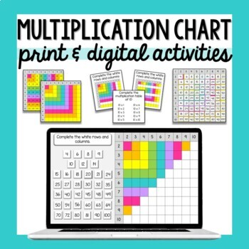 Multiplication Charts & Problem Solving Booklet