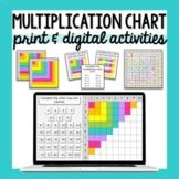 Multiplication Chart Activities - Print & Digital