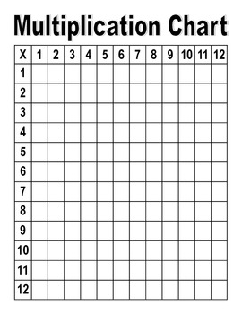 Multiplication Charts (Color / Black and White)