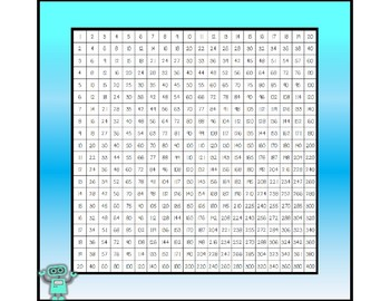 Multiplication Charts - Cuties