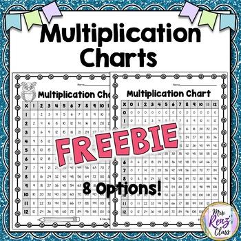 Multiplication Charts  {FREEBIE}  Student Multiplication C