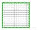 Multiplication Charts Freebie