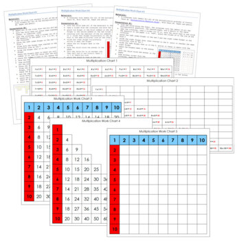 Multiplication Charts & Instructions