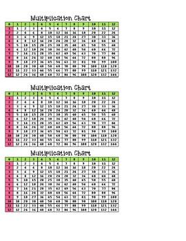 Multiplication Charts ( Mini)